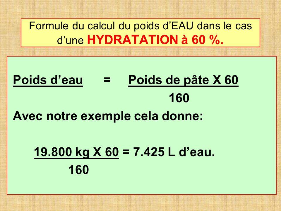 Formule du calcul du poids dEAU dans le cas dune HYDRATATION à 60 %. Poids deau = Poids de pâte X 60 160 Avec notre exemple cela donne: 19.800 kg X 60