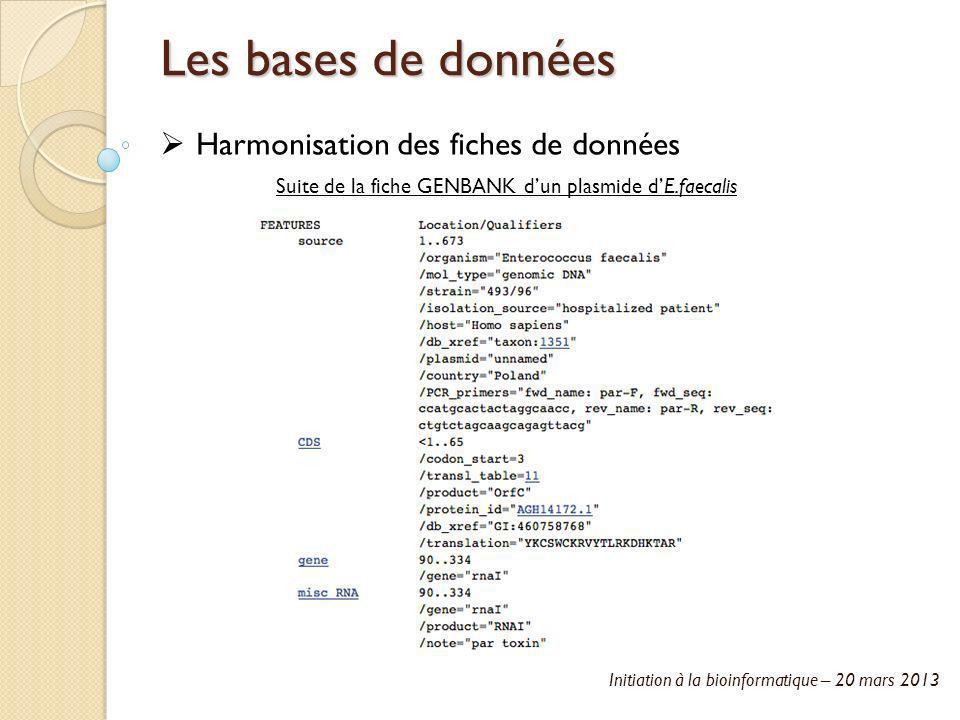 Initiation à la bioinformatique – 20 mars 2013 Les bases de données Harmonisation des fiches de données Suite de la fiche GENBANK dun plasmide dE.faec