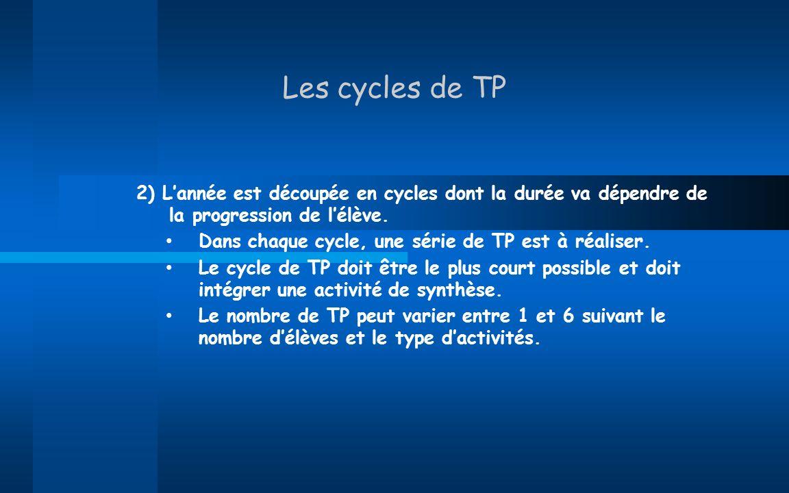 Les cycles de TP 2) Lannée est découpée en cycles dont la durée va dépendre de la progression de lélève. Dans chaque cycle, une série de TP est à réal