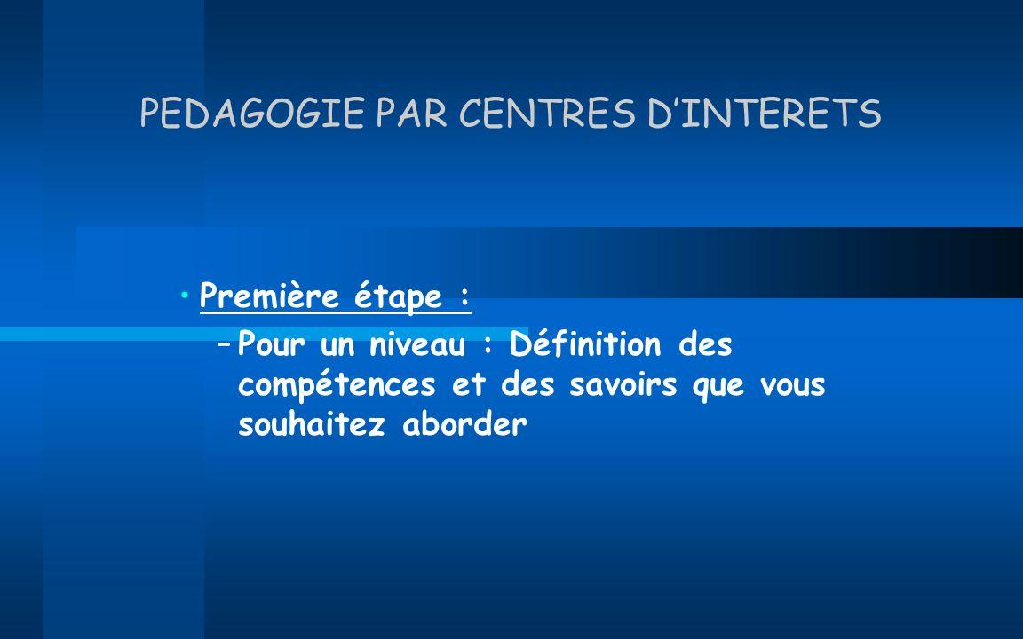 PEDAGOGIE PAR CENTRES DINTERETS Première étape : –Pour un niveau : Définition des compétences et des savoirs que vous souhaitez aborder