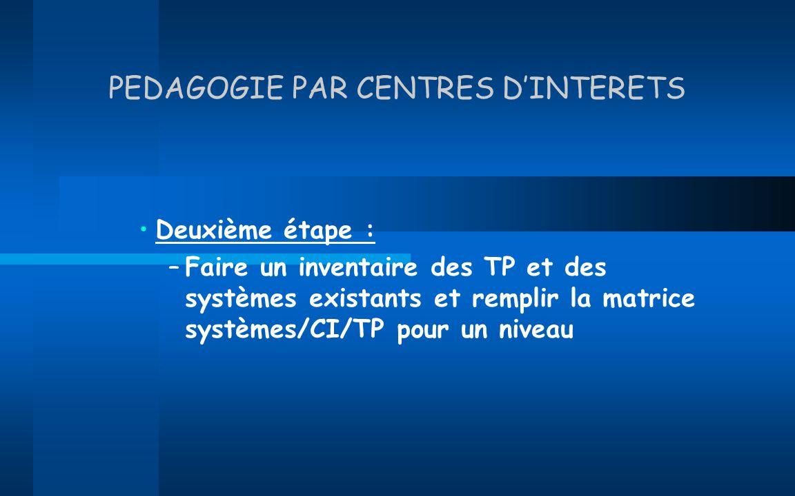 PEDAGOGIE PAR CENTRES DINTERETS Deuxième étape : –Faire un inventaire des TP et des systèmes existants et remplir la matrice systèmes/CI/TP pour un ni