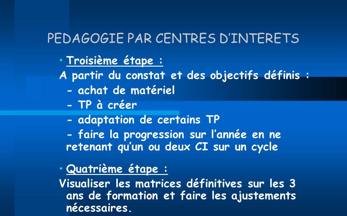 PEDAGOGIE PAR CENTRES DINTERETS Troisième étape : A partir du constat et des objectifs définis : - achat de matériel - TP à créer - adaptation de cert