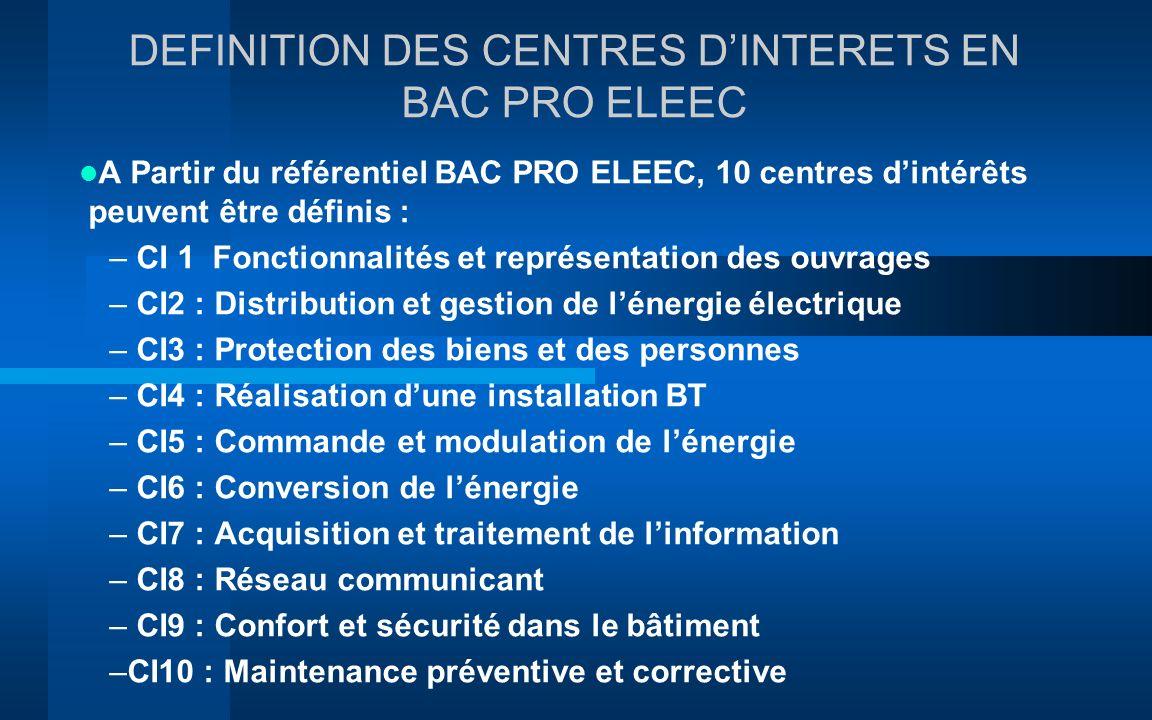 DEFINITION DES CENTRES DINTERETS EN BAC PRO ELEEC A Partir du référentiel BAC PRO ELEEC, 10 centres dintérêts peuvent être définis : – CI 1 Fonctionna