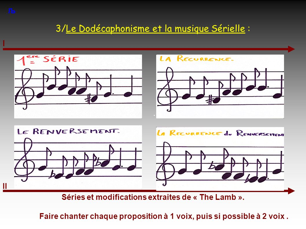 3/Le Dodécaphonisme et la musique Sérielle : Љ Séries et modifications extraites de « The Lamb ». Faire chanter chaque proposition à 1 voix, puis si p