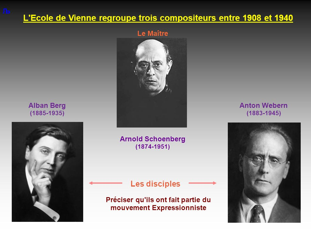 L Ecole de Vienne regroupe trois compositeurs entre 1908 et 1940 Arnold Schoenberg (1874-1951) Le Maître Alban Berg (1885-1935) Anton Webern (1883-1945) Les disciples Љ Préciser qu ils ont fait partie du mouvement Expressionniste