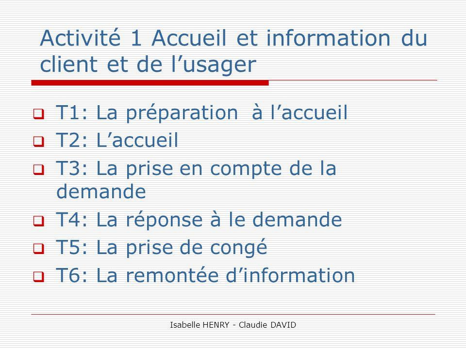 Activité 1 Accueil et information du client et de lusager T1: La préparation à laccueil T2: Laccueil T3: La prise en compte de la demande T4: La répon