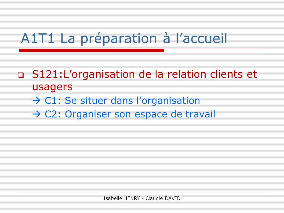 A1T1 La préparation à laccueil S121:Lorganisation de la relation clients et usagers C1: Se situer dans lorganisation C2: Organiser son espace de trava