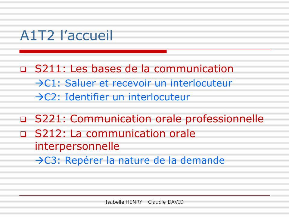 A1T2 laccueil S211: Les bases de la communication C1: Saluer et recevoir un interlocuteur C2: Identifier un interlocuteur S221: Communication orale pr