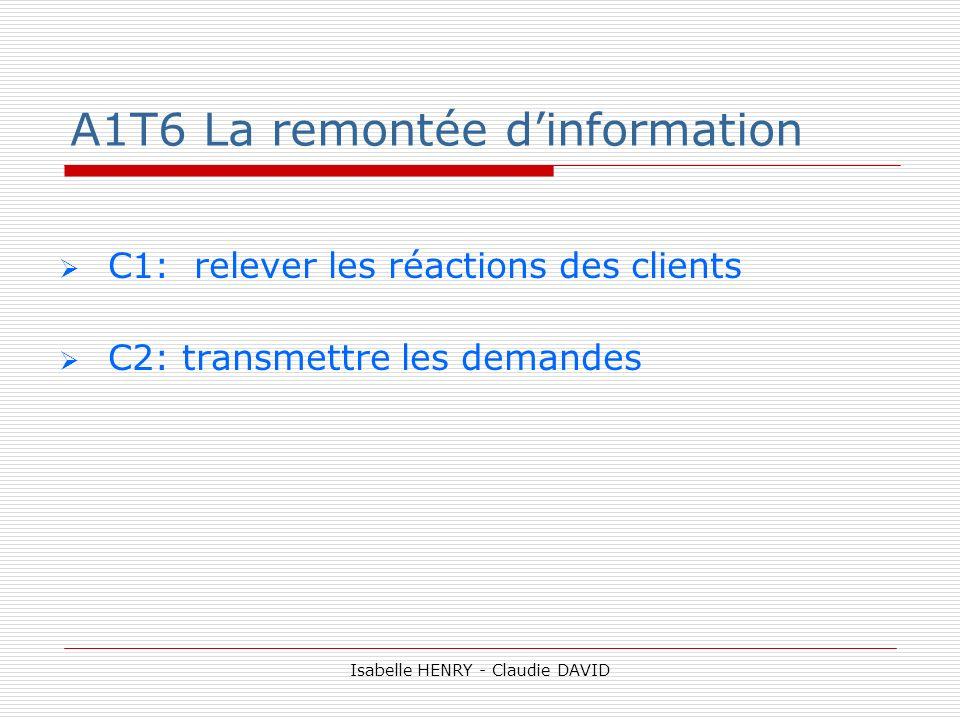 A1T6 La remontée dinformation C1: relever les réactions des clients C2: transmettre les demandes Isabelle HENRY - Claudie DAVID