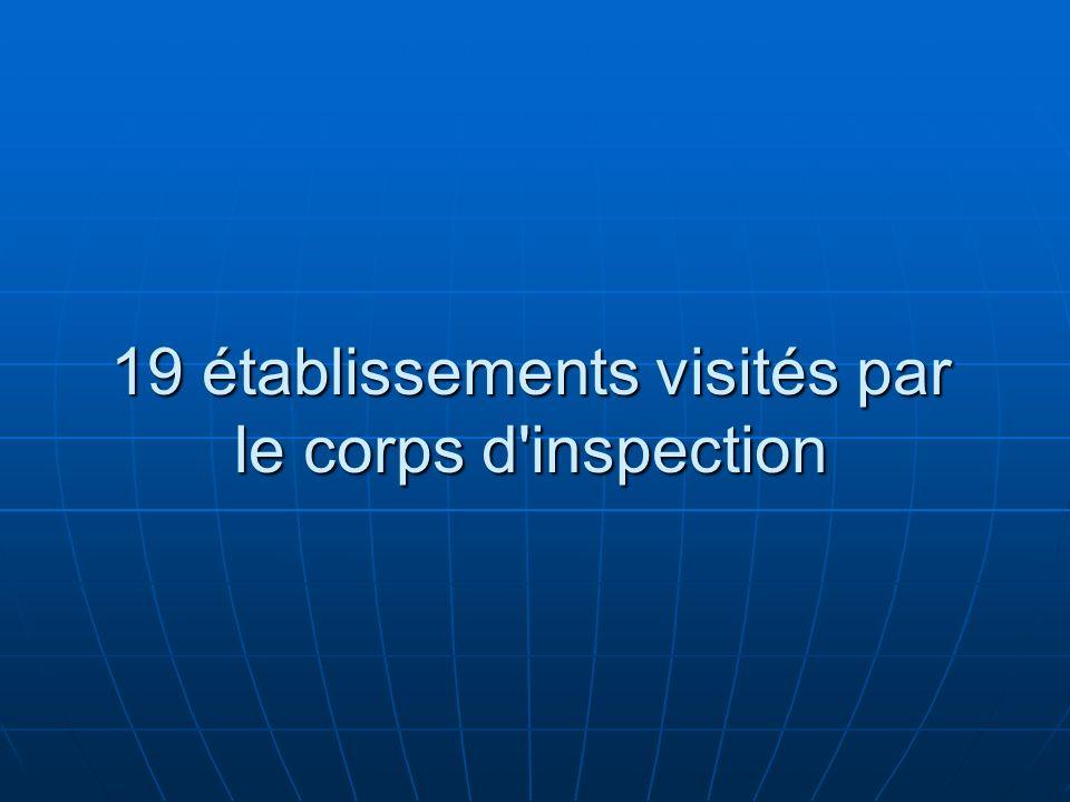 19 établissements visités par le corps d inspection