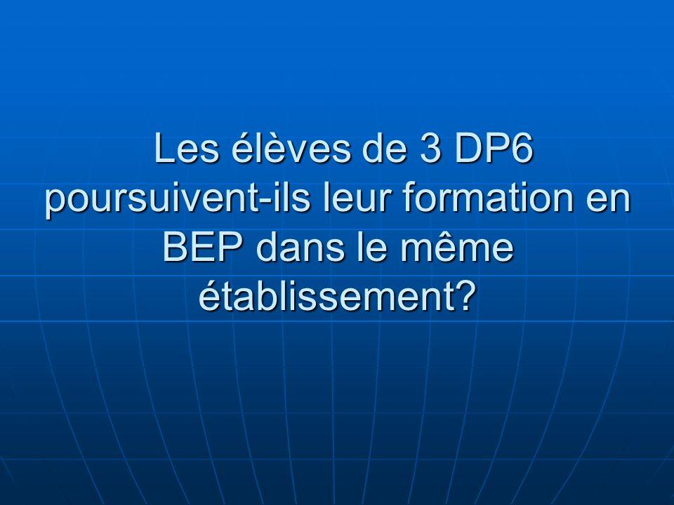 Les élèves de 3 DP6 poursuivent-ils leur formation en BEP dans le même établissement.