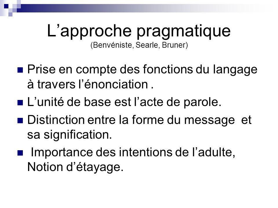 Lapproche pragmatique (Benvéniste, Searle, Bruner) Prise en compte des fonctions du langage à travers lénonciation. Lunité de base est lacte de parole