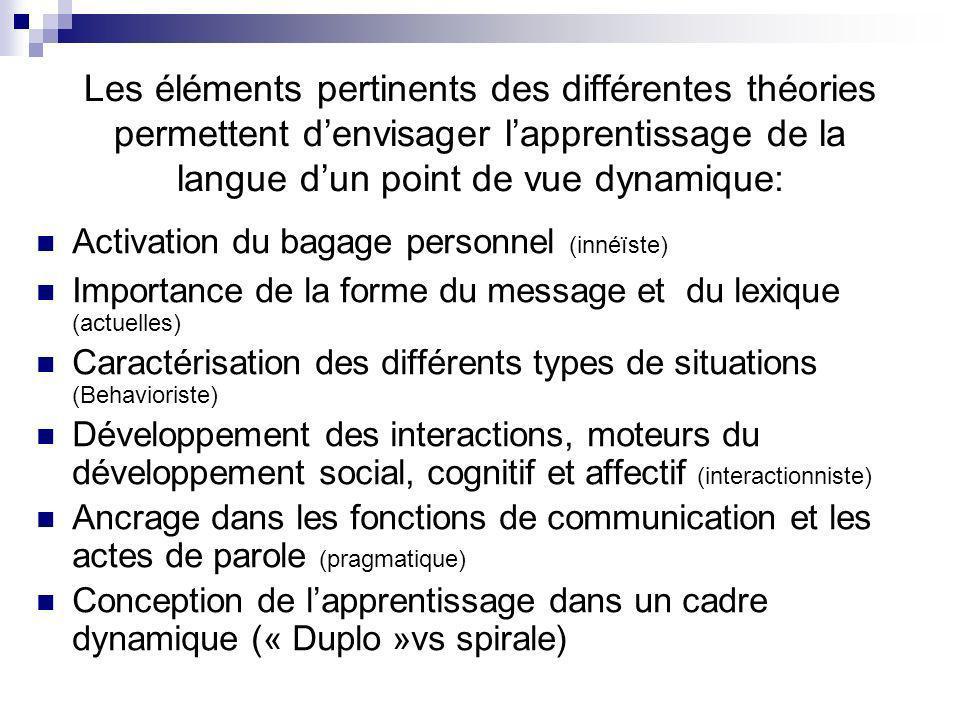 Les éléments pertinents des différentes théories permettent denvisager lapprentissage de la langue dun point de vue dynamique: Activation du bagage personnel (innéïste) Importance de la forme du message et du lexique (actuelles) Caractérisation des différents types de situations (Behavioriste) Développement des interactions, moteurs du développement social, cognitif et affectif (interactionniste) Ancrage dans les fonctions de communication et les actes de parole (pragmatique) Conception de lapprentissage dans un cadre dynamique (« Duplo »vs spirale)
