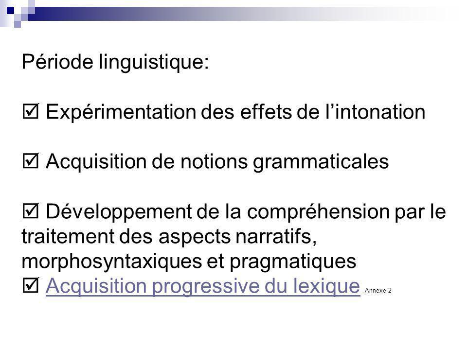Période linguistique: Expérimentation des effets de lintonation Acquisition de notions grammaticales Développement de la compréhension par le traiteme