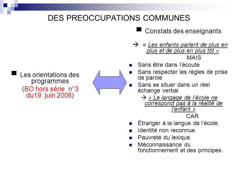 DES PREOCCUPATIONS COMMUNES Les orientations des programmes (BO hors série n°3 du19 juin 2008) Constats des enseignants « Les enfants parlent de plus