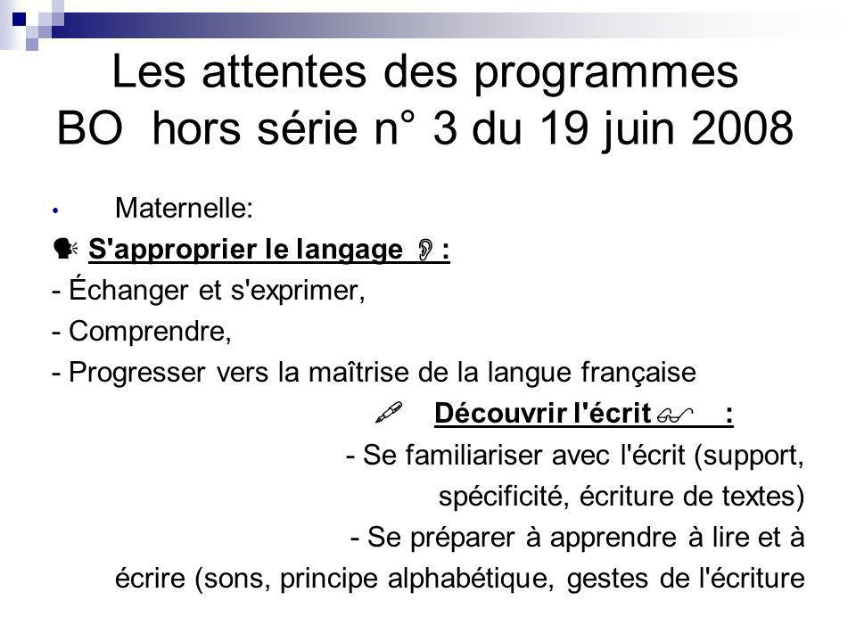 Les attentes des programmes BO hors série n° 3 du 19 juin 2008 Maternelle: S'approprier le langage : - Échanger et s'exprimer, - Comprendre, - Progres