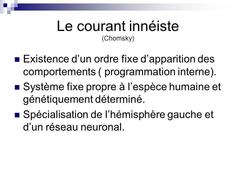 Le courant innéiste (Chomsky) Existence dun ordre fixe dapparition des comportements ( programmation interne). Système fixe propre à lespèce humaine e