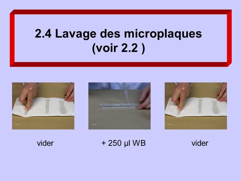 2.4 Lavage des microplaques (voir 2.2 ) vider+ 250 µl WBvider