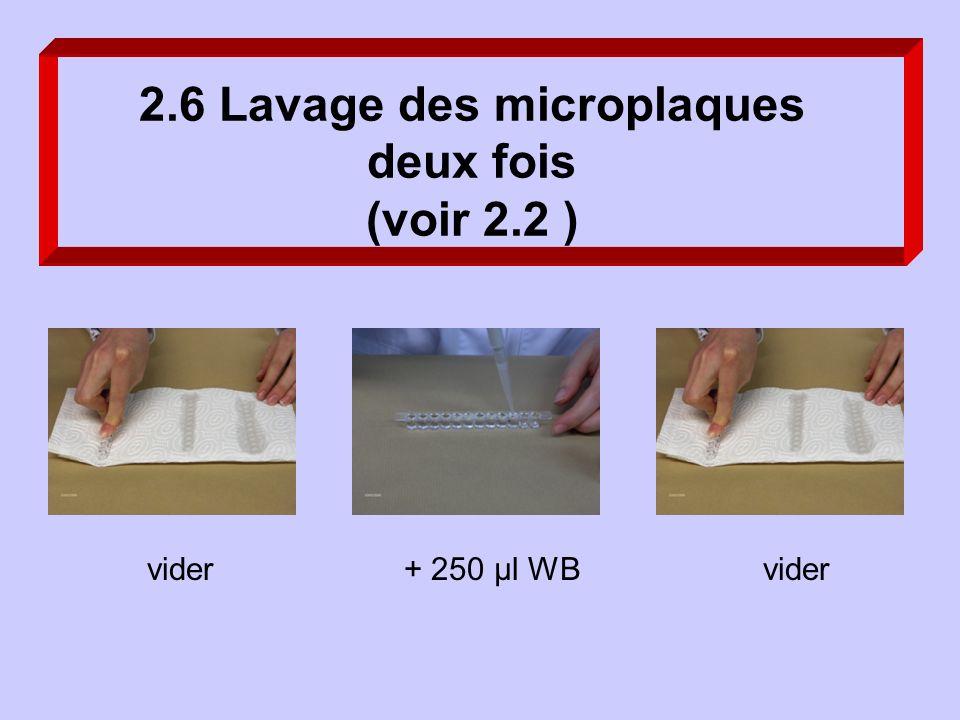 2.6 Lavage des microplaques deux fois (voir 2.2 ) vider+ 250 µl WBvider
