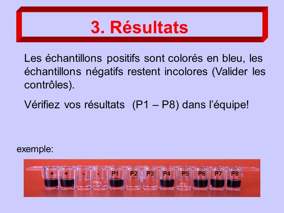 3. Résultats Les échantillons positifs sont colorés en bleu, les échantillons négatifs restent incolores (Valider les contrôles). Vérifiez vos résulta