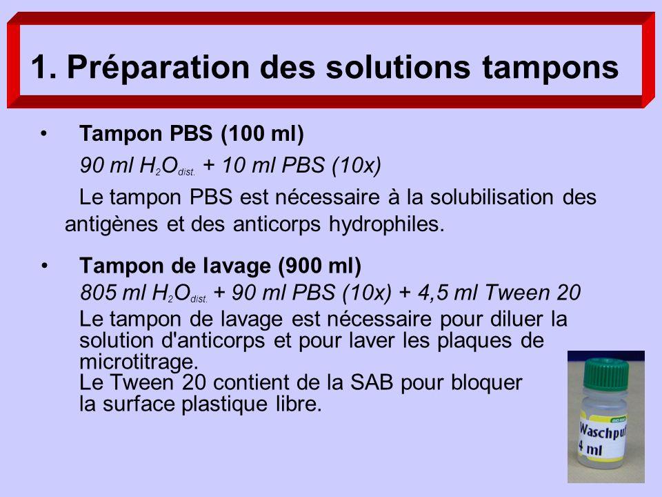 Tampon de lavage (900 ml) 805 ml H 2 O dist. + 90 ml PBS (10x) + 4,5 ml Tween 20 Le tampon de lavage est nécessaire pour diluer la solution d'anticorp