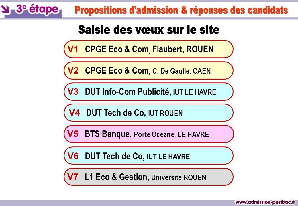 V1 CPGE Eco & Com, Flaubert, ROUEN V3 DUT Info-Com Publicité, IUT LE HAVRE V4 DUT Tech de Co, IUT ROUEN V6 DUT Tech de Co, IUT LE HAVRE V7 L1 Eco & Gestion, Université ROUEN V2 CPGE Eco & Com, C.