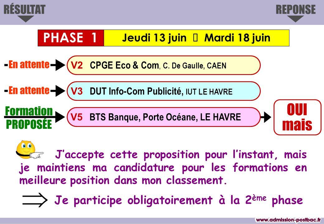OUI mais REPONSERÉSULTAT Jeudi 13 juin Mardi 18 juin Formation PROPOSÉE V3 DUT Info-Com Publicité, IUT LE HAVRE V2 CPGE Eco & Com, C.