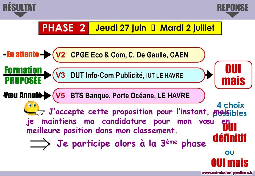 OUI mais REPONSERÉSULTAT Vœu Annulé Formation PROPOSÉE V3 DUT Info-Com Publicité, IUT LE HAVRE V2 CPGE Eco & Com, C.