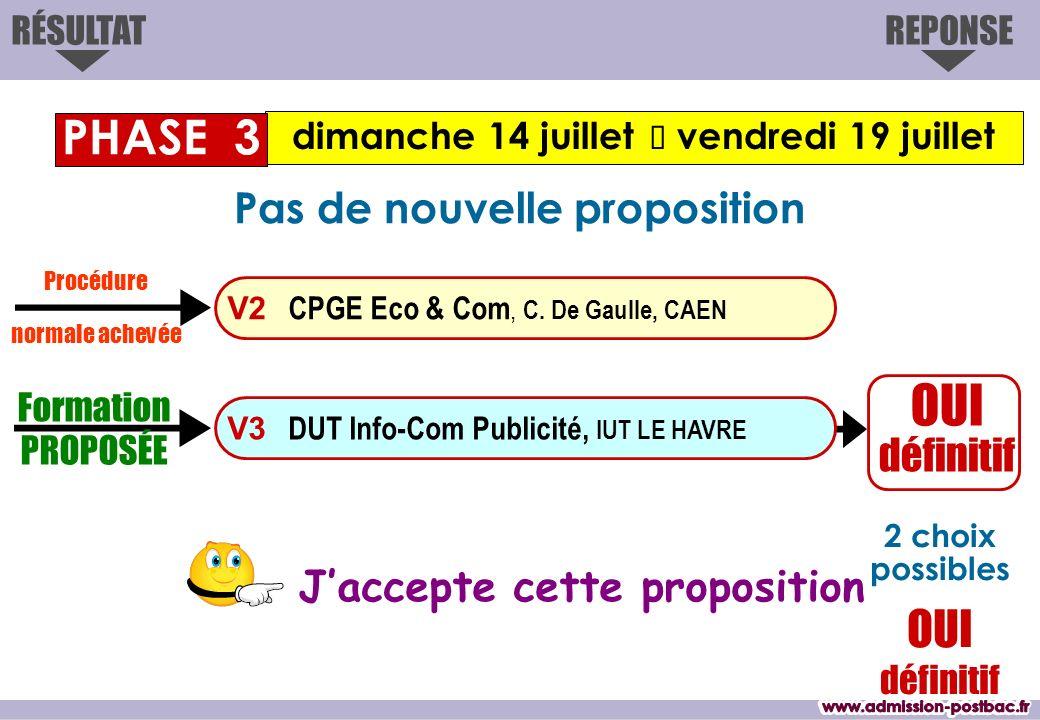 OUI définitif Jaccepte cette proposition dimanche 14 juillet vendredi 19 juillet PHASE 3 REPONSERÉSULTAT Formation PROPOSÉE V3 DUT Info-Com Publicité, IUT LE HAVRE V2 CPGE Eco & Com, C.