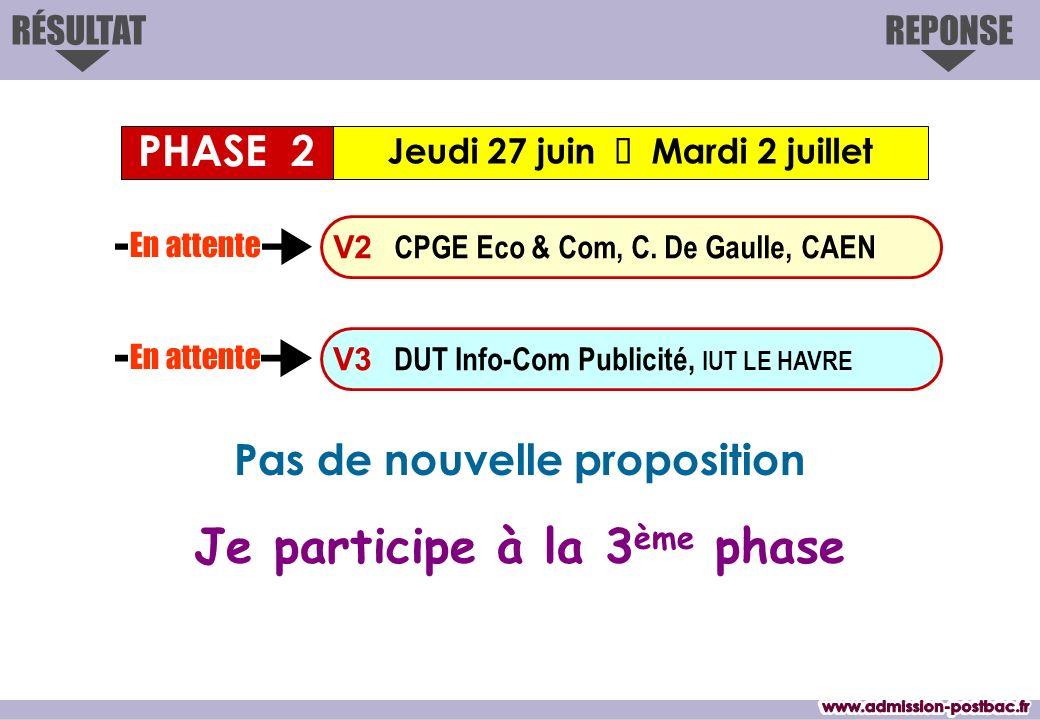 Je participe à la 3 ème phase Jeudi 27 juin Mardi 2 juillet PHASE 2 REPONSERÉSULTAT V3 DUT Info-Com Publicité, IUT LE HAVRE V2 CPGE Eco & Com, C.