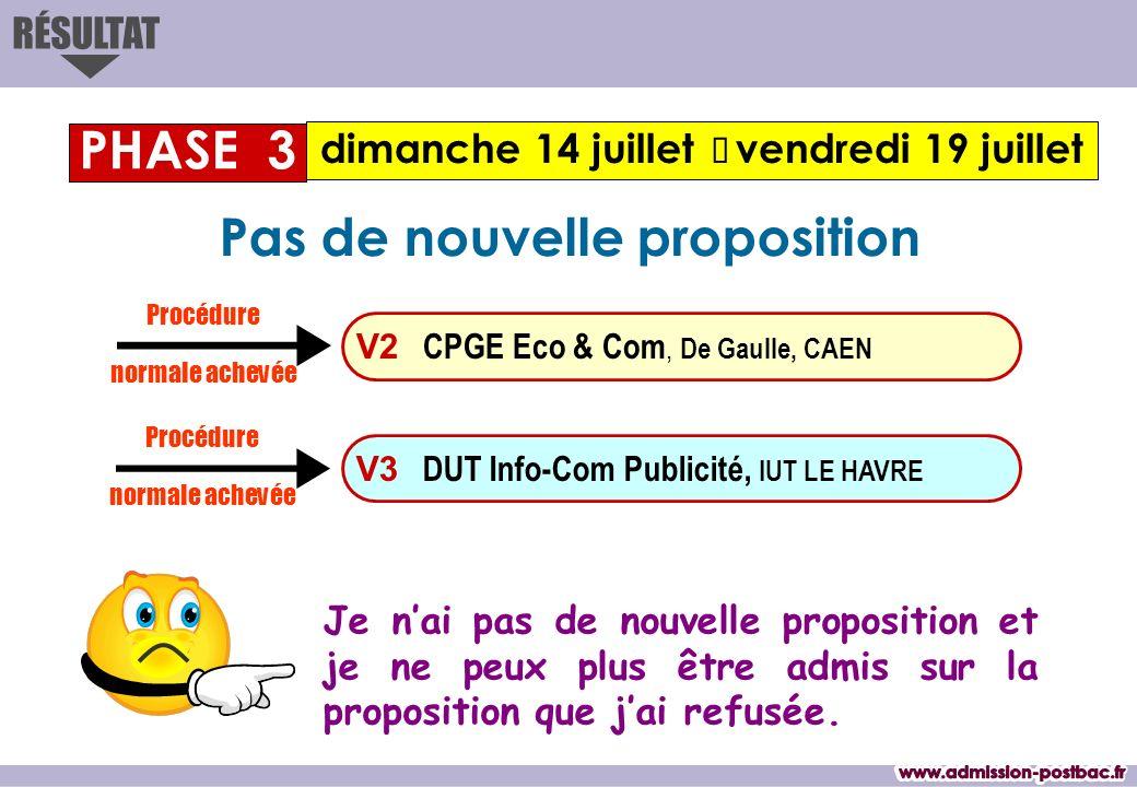 dimanche 14 juillet vendredi 19 juillet PHASE 3 Je nai pas de nouvelle proposition et je ne peux plus être admis sur la proposition que jai refusée.