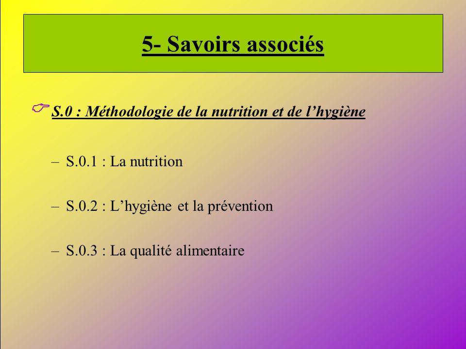 10 5- Savoirs associés S.0 : Méthodologie de la nutrition et de lhygiène –S.0.1 : La nutrition –S.0.2 : Lhygiène et la prévention –S.0.3 : La qualité