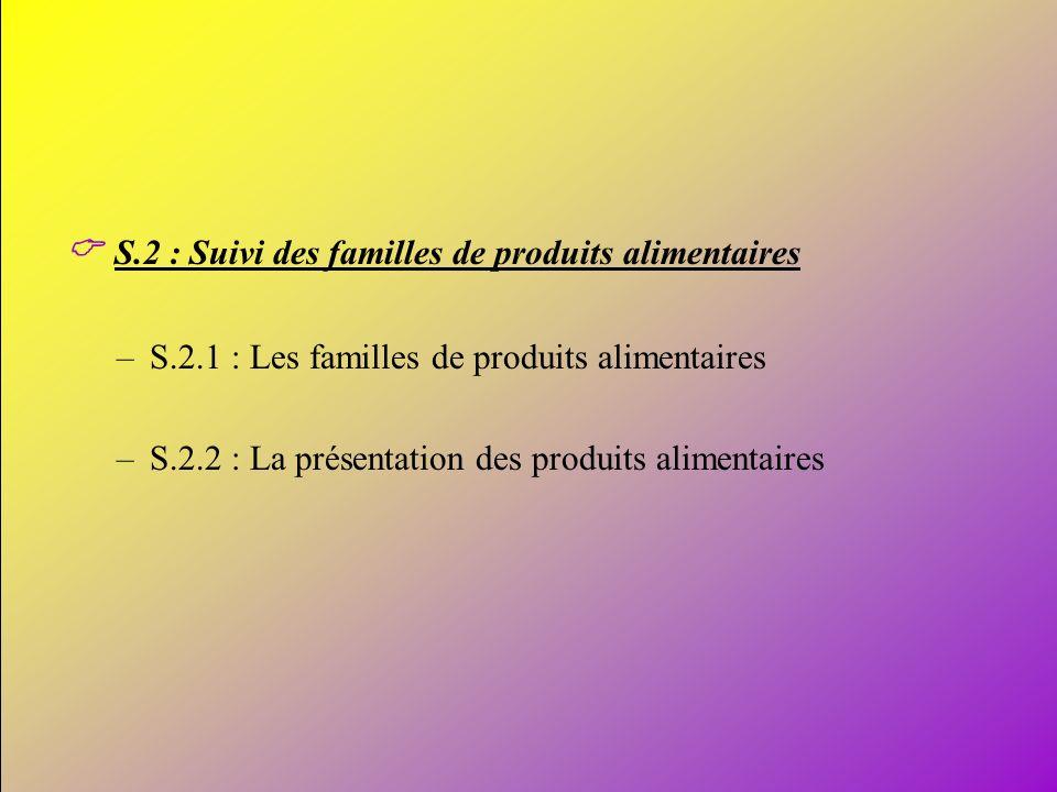 12 S.2 : Suivi des familles de produits alimentaires –S.2.1 : Les familles de produits alimentaires –S.2.2 : La présentation des produits alimentaires