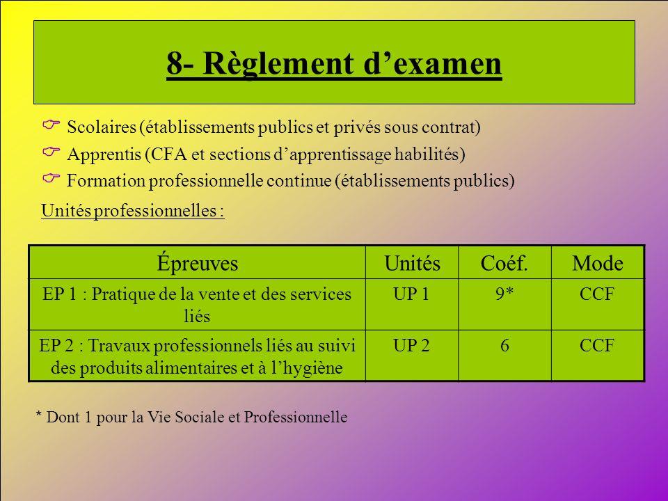 19 8- Règlement dexamen ÉpreuvesUnitésCoéf.Mode EP 1 : Pratique de la vente et des services liés UP 19*CCF EP 2 : Travaux professionnels liés au suivi