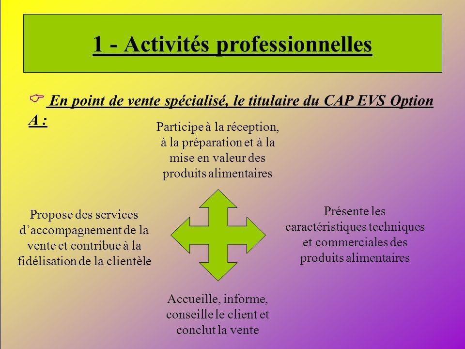 3 1 - Activités professionnelles En point de vente spécialisé, le titulaire du CAP EVS Option A : Participe à la réception, à la préparation et à la m