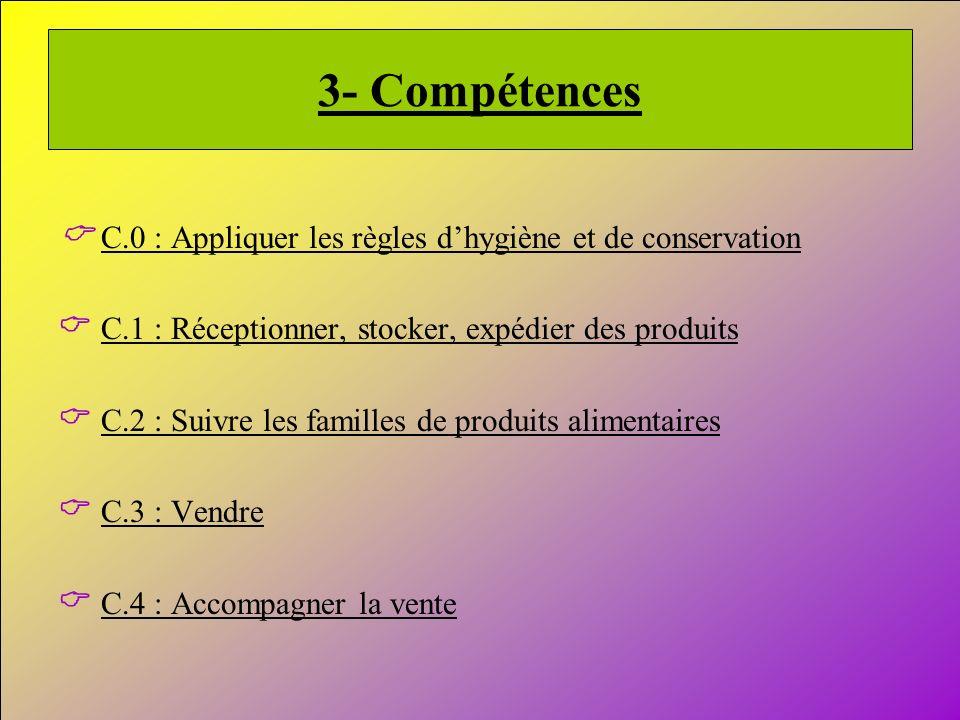 8 3- Compétences C.0 : Appliquer les règles dhygiène et de conservation C.1 : Réceptionner, stocker, expédier des produits C.2 : Suivre les familles d