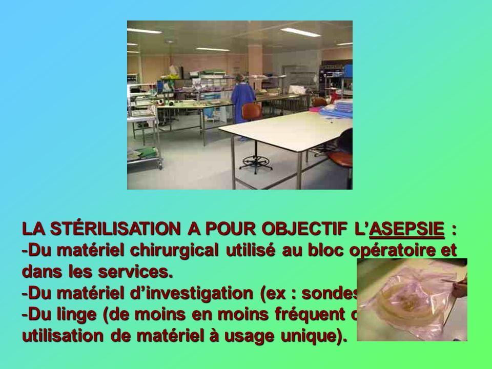LA STERILISATION EN MILIEU MEDICAL Diaporama réalisé par MARCIL Benoît- Professeur de Biotechnologies-