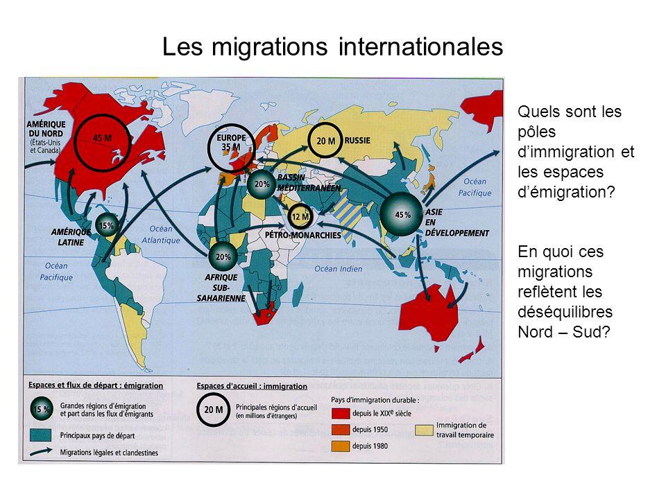 Les migrations internationales Quels sont les pôles dimmigration et les espaces démigration? En quoi ces migrations reflètent les déséquilibres Nord –