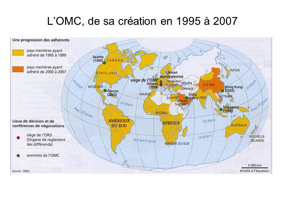 LOMC, de sa création en 1995 à 2007