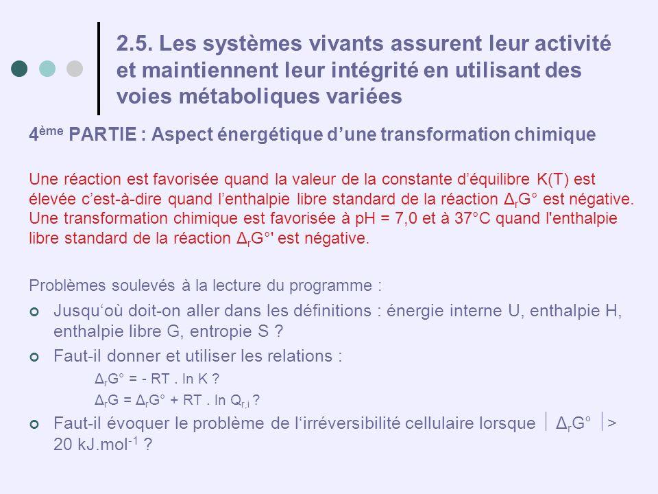 4 ème PARTIE : Aspect énergétique dune transformation chimique Une réaction est favorisée quand la valeur de la constante déquilibre K(T) est élevée c