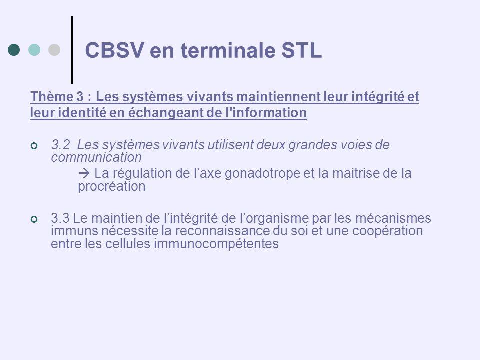 CBSV en terminale STL Thème 3 : Les systèmes vivants maintiennent leur intégrité et leur identité en échangeant de l'information 3.2 Les systèmes viva