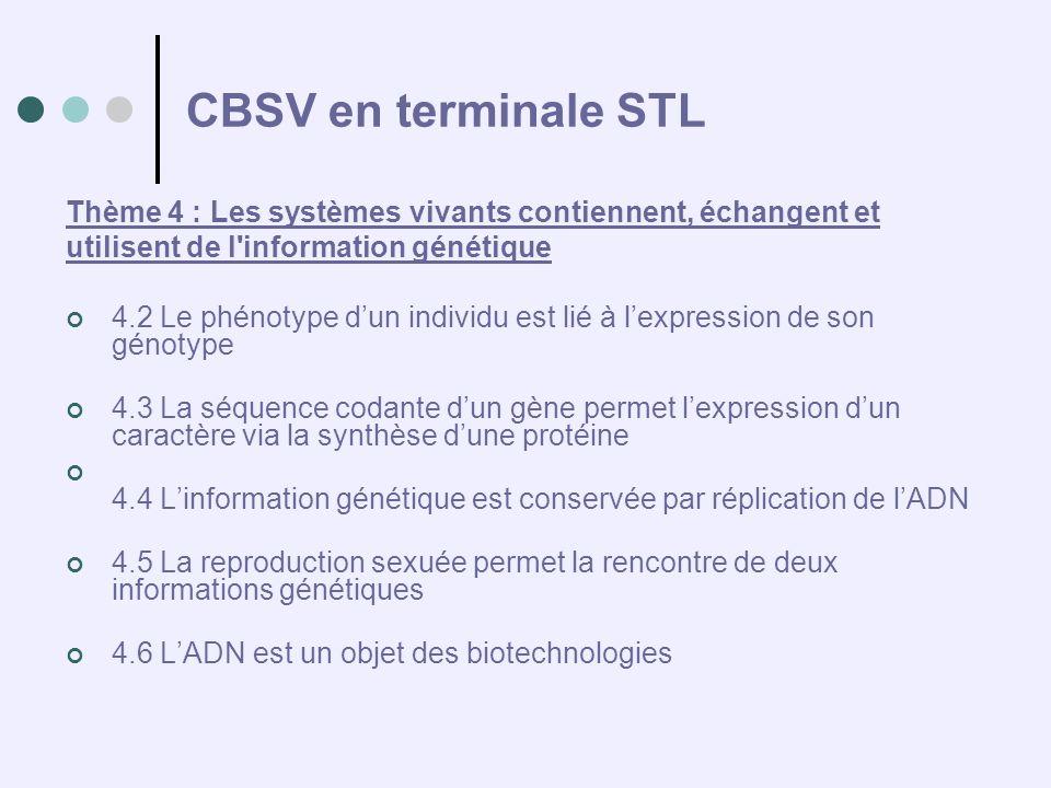 CBSV en terminale STL Thème 4 : Les systèmes vivants contiennent, échangent et utilisent de l'information génétique 4.2 Le phénotype dun individu est