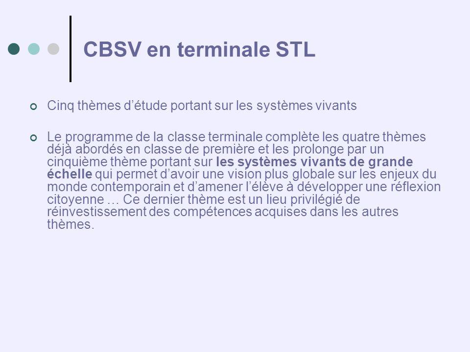 CBSV en terminale STL Cinq thèmes détude portant sur les systèmes vivants Le programme de la classe terminale complète les quatre thèmes déjà abordés