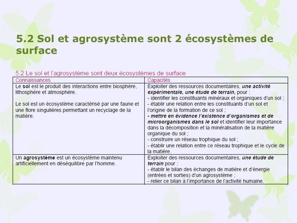 5.2 Sol et agrosystème sont 2 écosystèmes de surface