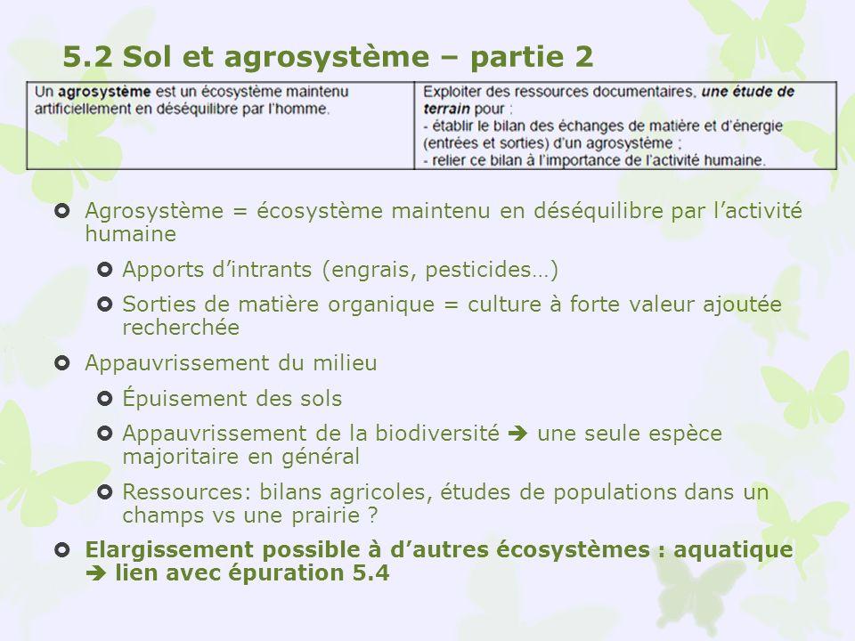 5.2 Sol et agrosystème – partie 2 Agrosystème = écosystème maintenu en déséquilibre par lactivité humaine Apports dintrants (engrais, pesticides…) Sor
