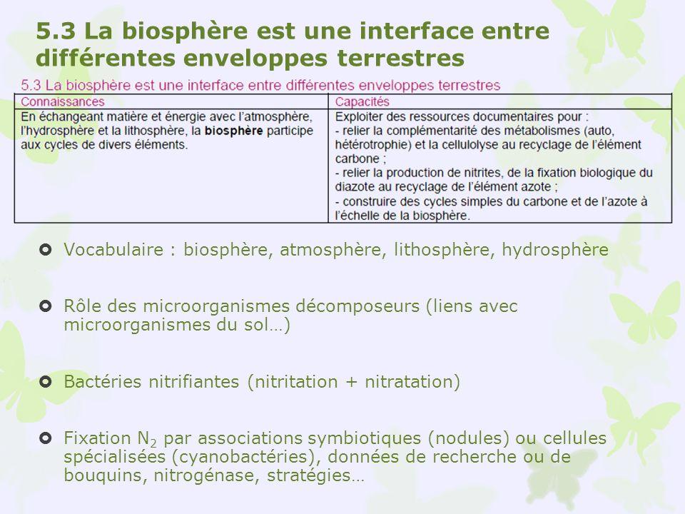 5.3 La biosphère est une interface entre différentes enveloppes terrestres Vocabulaire : biosphère, atmosphère, lithosphère, hydrosphère Rôle des micr