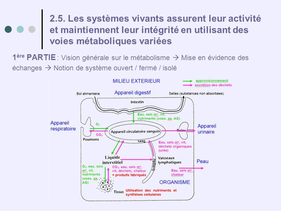 1 ère PARTIE : Vision générale sur le métabolisme Mise en évidence des échanges Notion de système ouvert / fermé / isolé