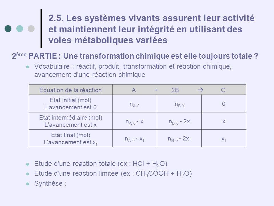 2.5. Les systèmes vivants assurent leur activité et maintiennent leur intégrité en utilisant des voies métaboliques variées 2 ème PARTIE : Une transfo