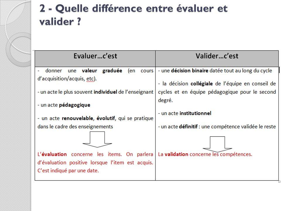 2 - Quelle différence entre évaluer et valider ?