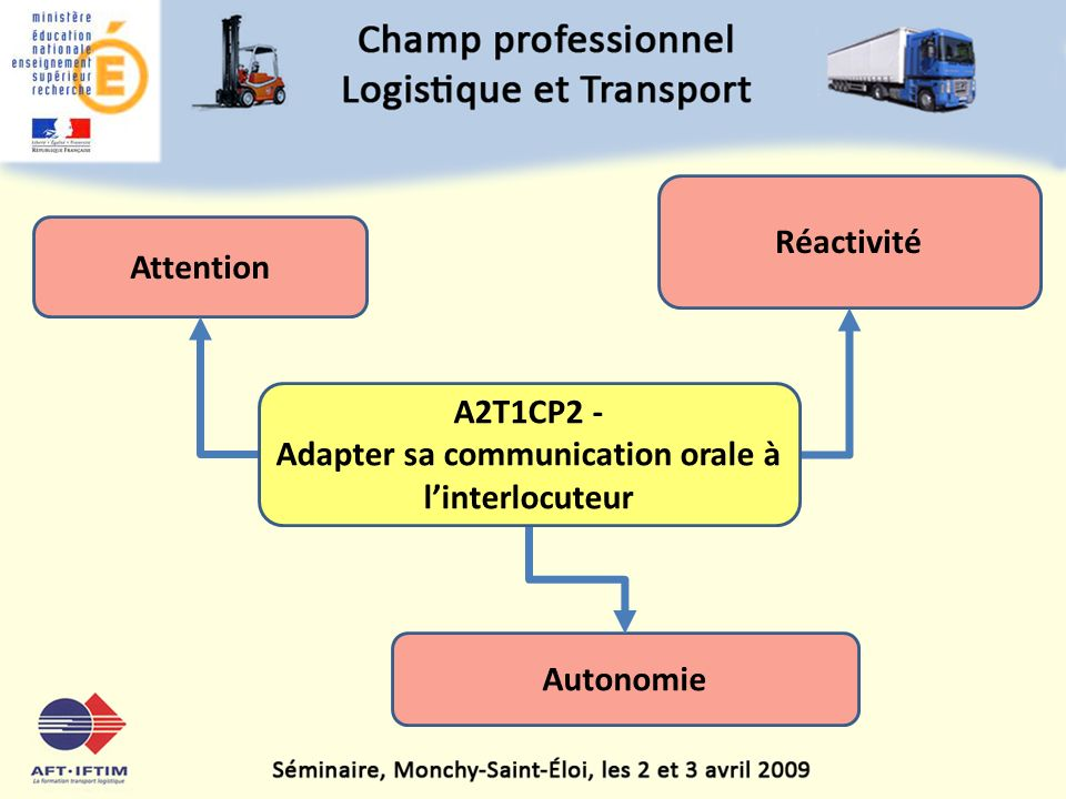 Attention Réactivité Autonomie A2T1CP2 - Adapter sa communication orale à linterlocuteur